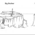 Egipt_Big_Brother_mapka